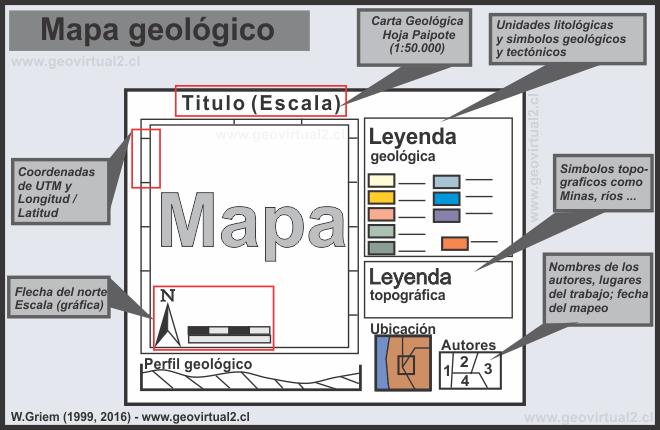 Apuntes Geología: Diseño y dibujo de un mapa geológico