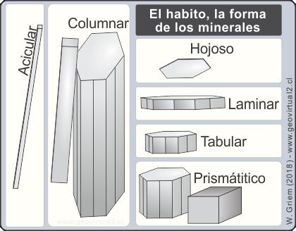 Apuntes Geología General: Propiedades de los Minerales